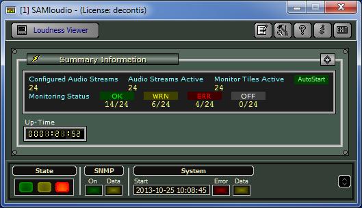 Loudness Analyzer - decontis